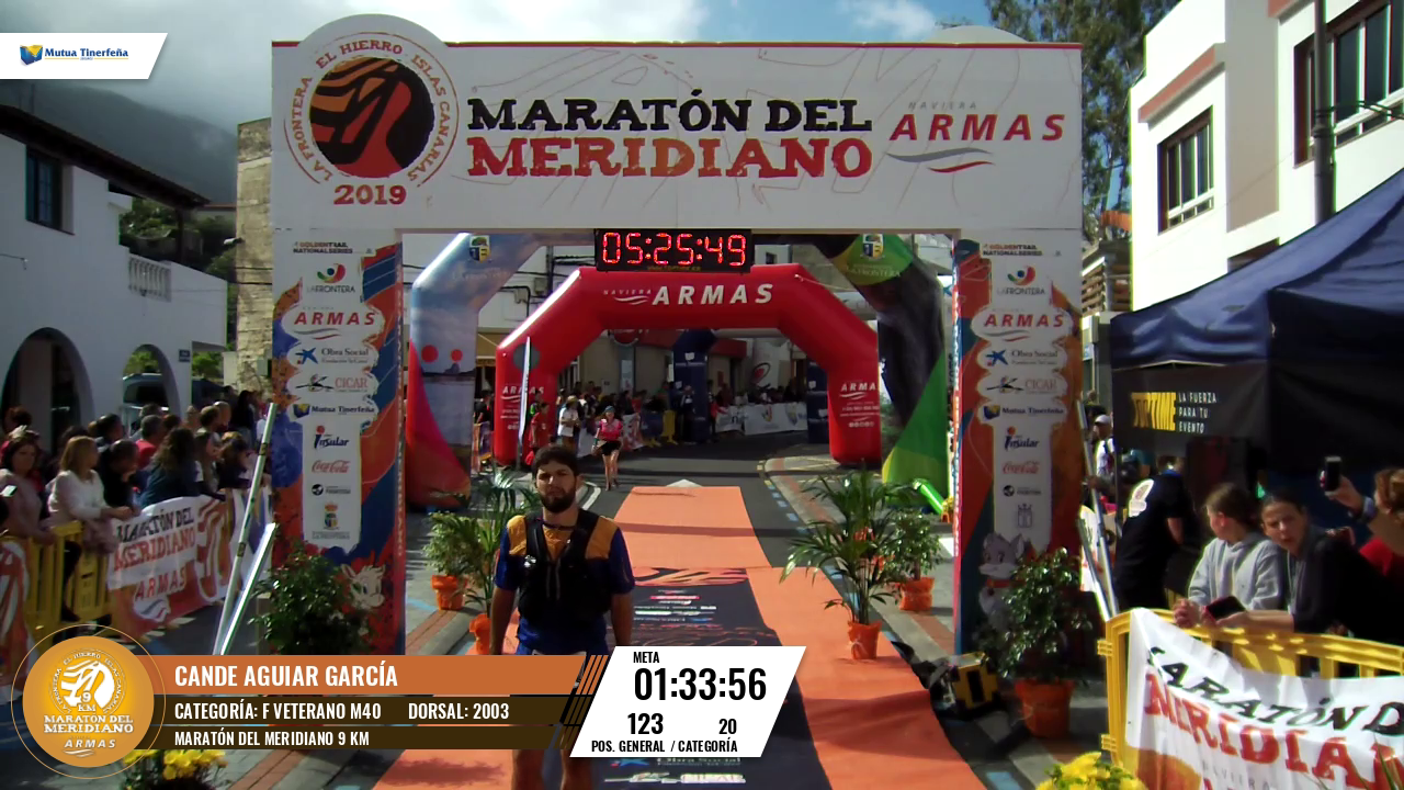 THE GIF OF <STRONG>CANDE AGUIAR GARCÍA [2003]</STRONG> IN MARATÓN DEL MERIDIANO 9 KM